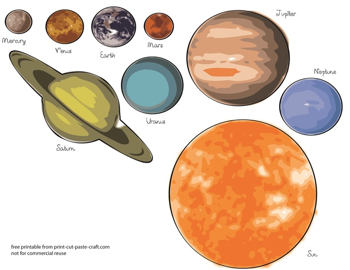 solar system report template - photo #42